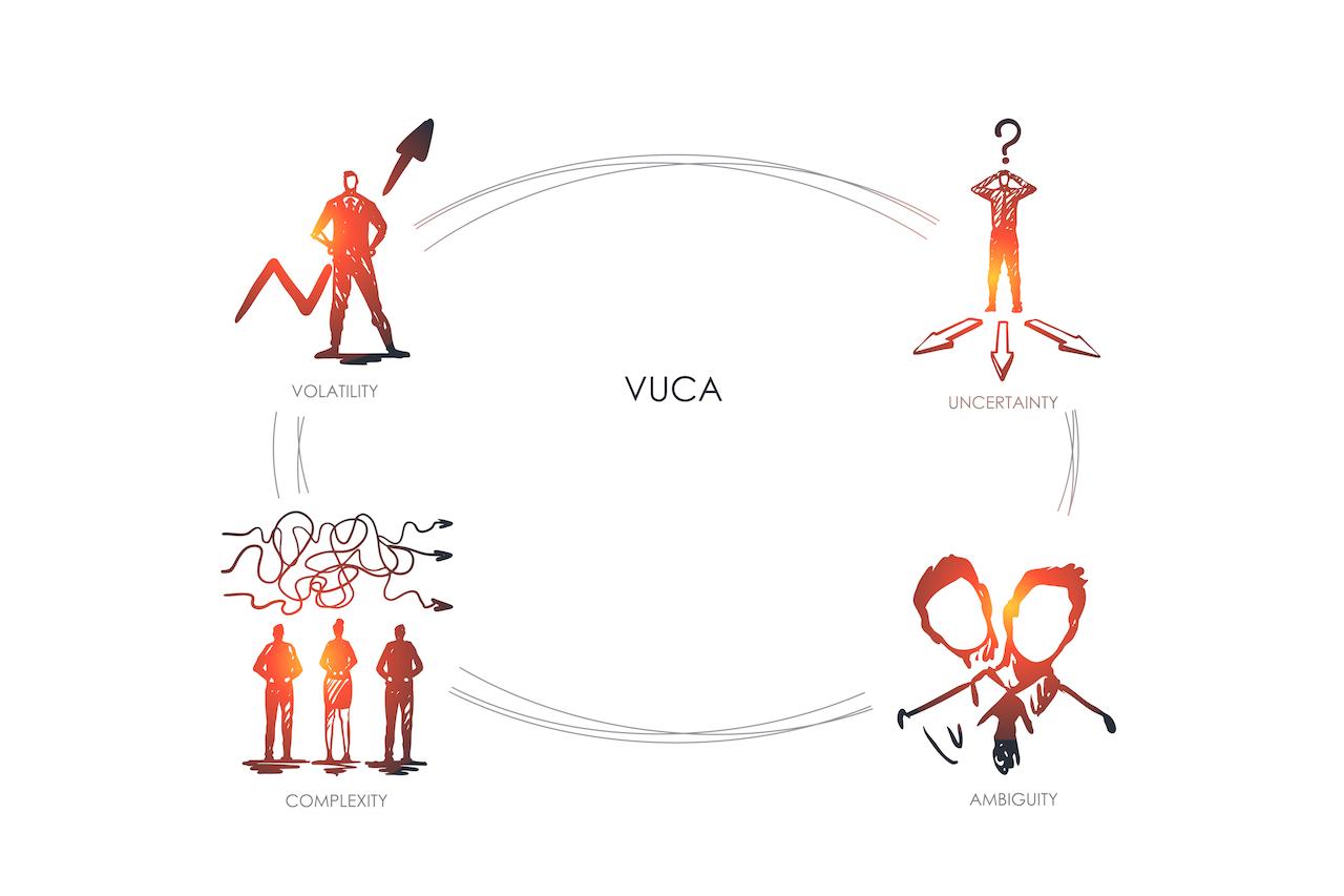 Über den Zusammenhang von Remote Work und VUCA-Welt